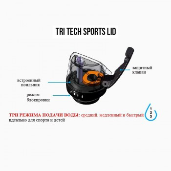 Крышка-поильник Cheeki Tri Tech Sports Lid  (TTLID1)
